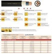 Enerji Kabloları(PVC)  Seval Kablo